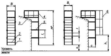 гост испытание пожарных лестниц